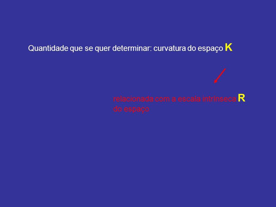 Quantidade que se quer determinar: curvatura do espaço K