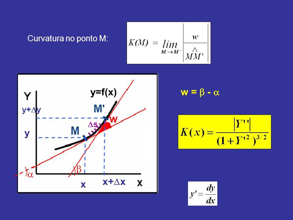 Curvatura no ponto M: y y+y x x+x   s y=f(x) w =  - 