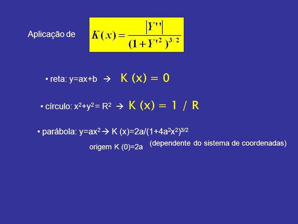 círculo: x2+y2 = R2  K (x) = 1 / R