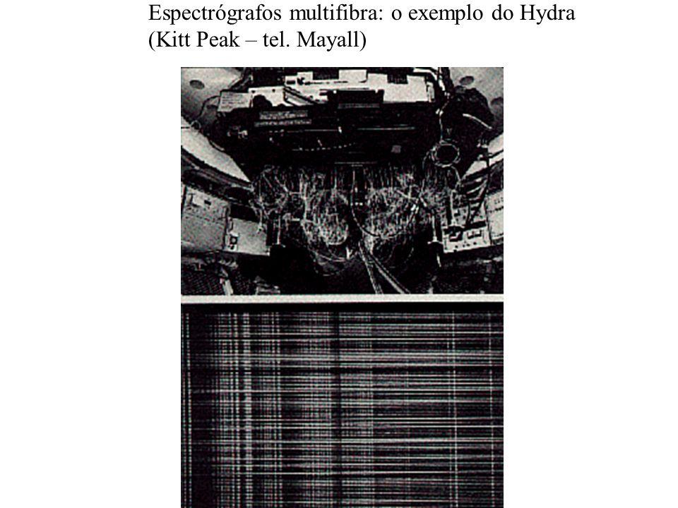 Espectrógrafos multifibra: o exemplo do Hydra (Kitt Peak – tel. Mayall)