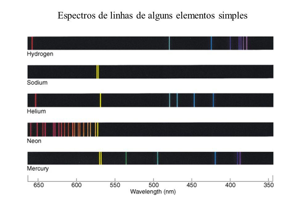 Espectros de linhas de alguns elementos simples