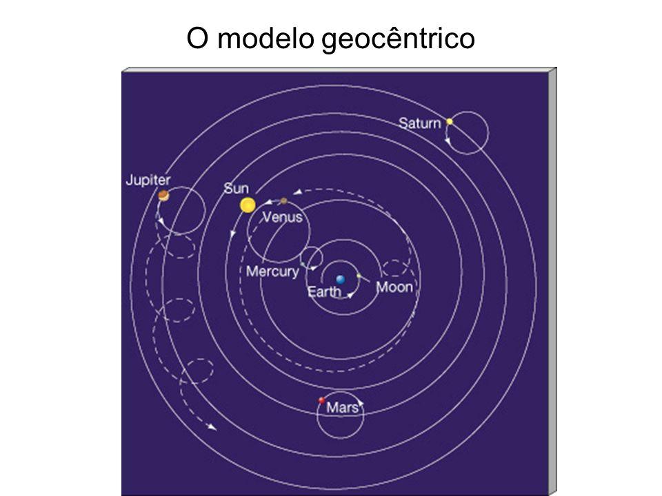 O modelo geocêntrico