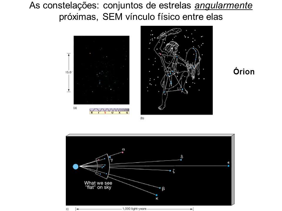 As constelações: conjuntos de estrelas angularmente próximas, SEM vínculo físico entre elas