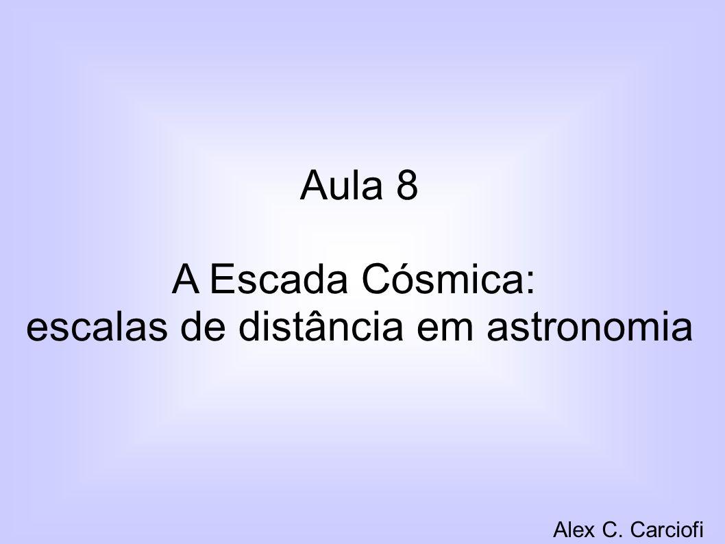 Aula 8 A Escada Cósmica: escalas de distância em astronomia