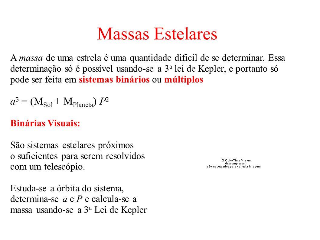 Massas Estelares a3 = (MSol + MPlaneta) P2