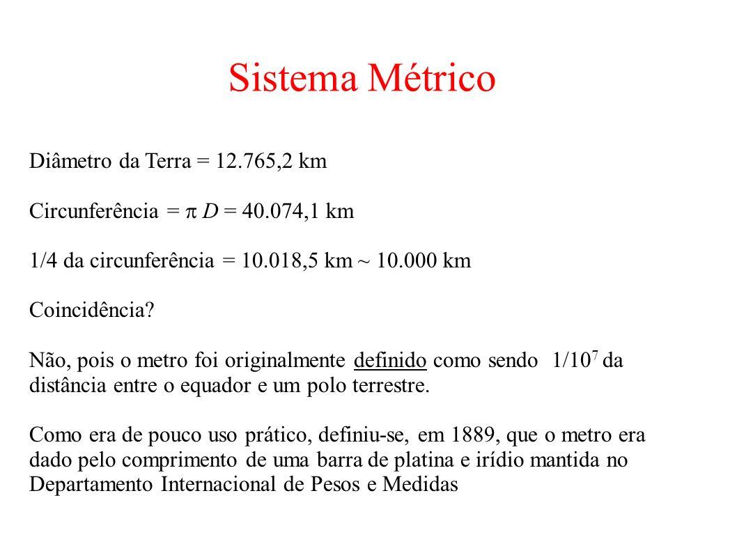 Sistema Métrico Diâmetro da Terra = 12.765,2 km