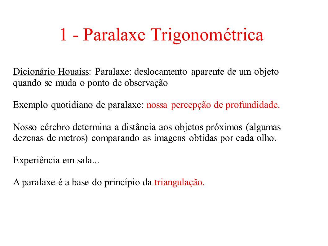 1 - Paralaxe Trigonométrica