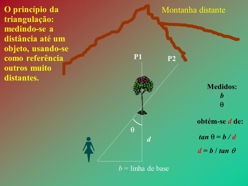 O princípio da triangulação: medindo-se a distância até um objeto, usando-se como referência outros muito distantes.