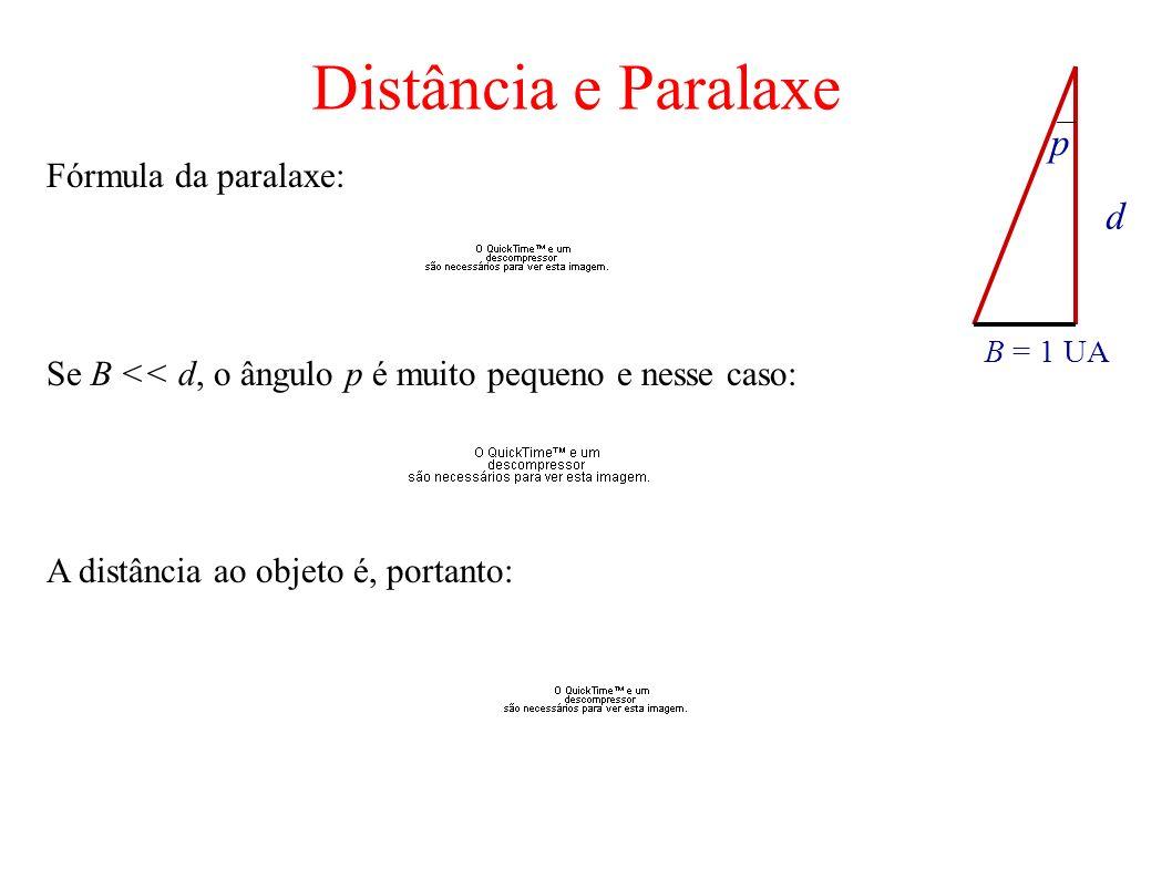 Distância e Paralaxe p d Fórmula da paralaxe: