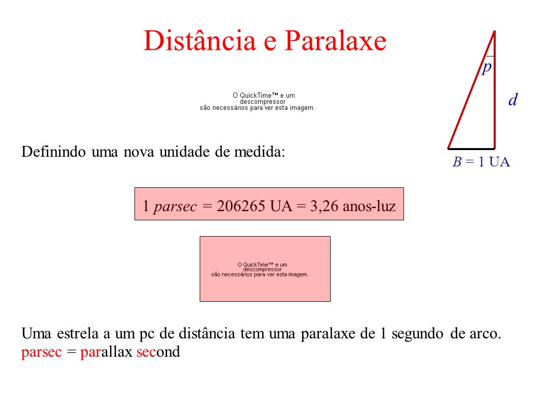 Distância e Paralaxe p d Definindo uma nova unidade de medida: