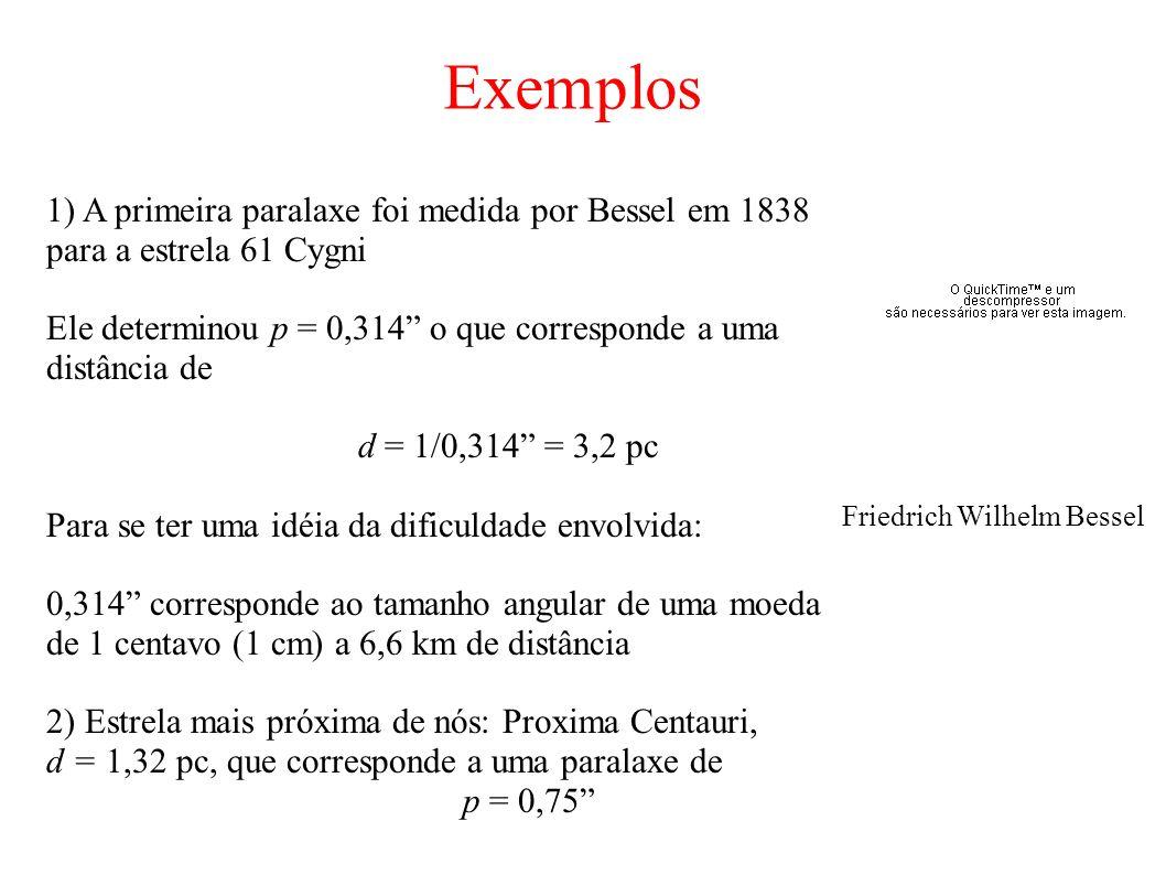 Exemplos 1) A primeira paralaxe foi medida por Bessel em 1838 para a estrela 61 Cygni.
