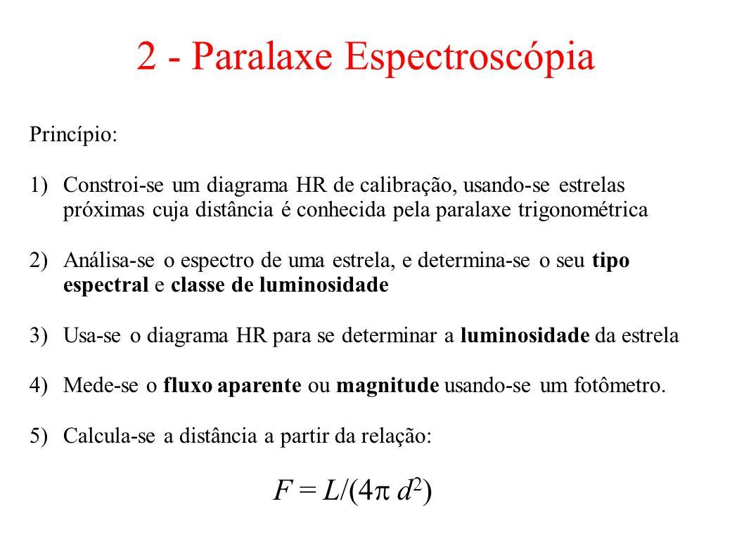 2 - Paralaxe Espectroscópia