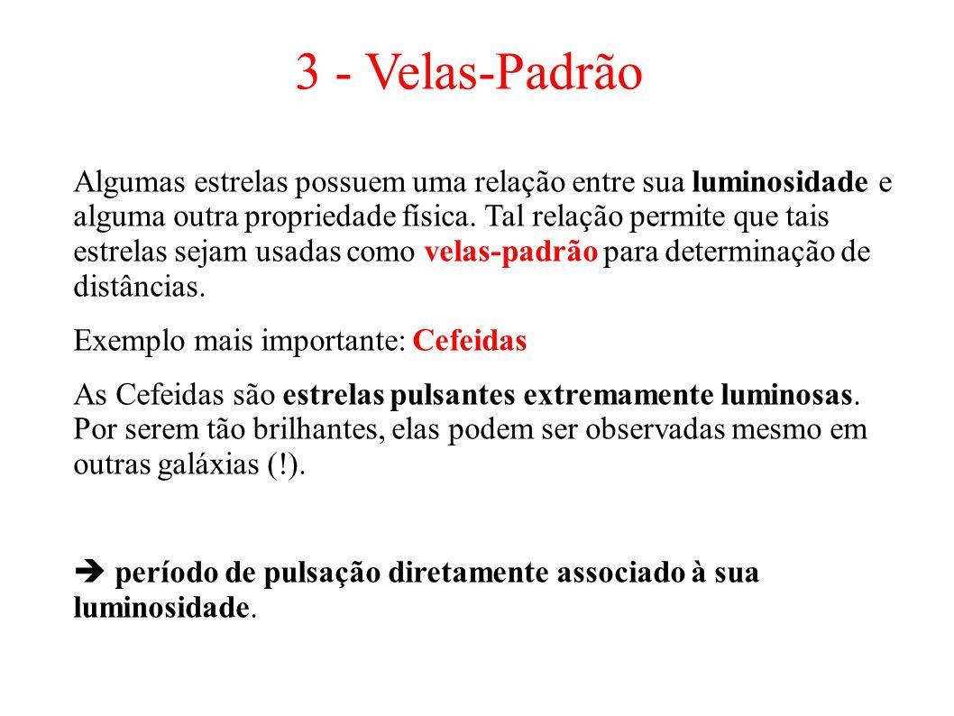 3 - Velas-Padrão
