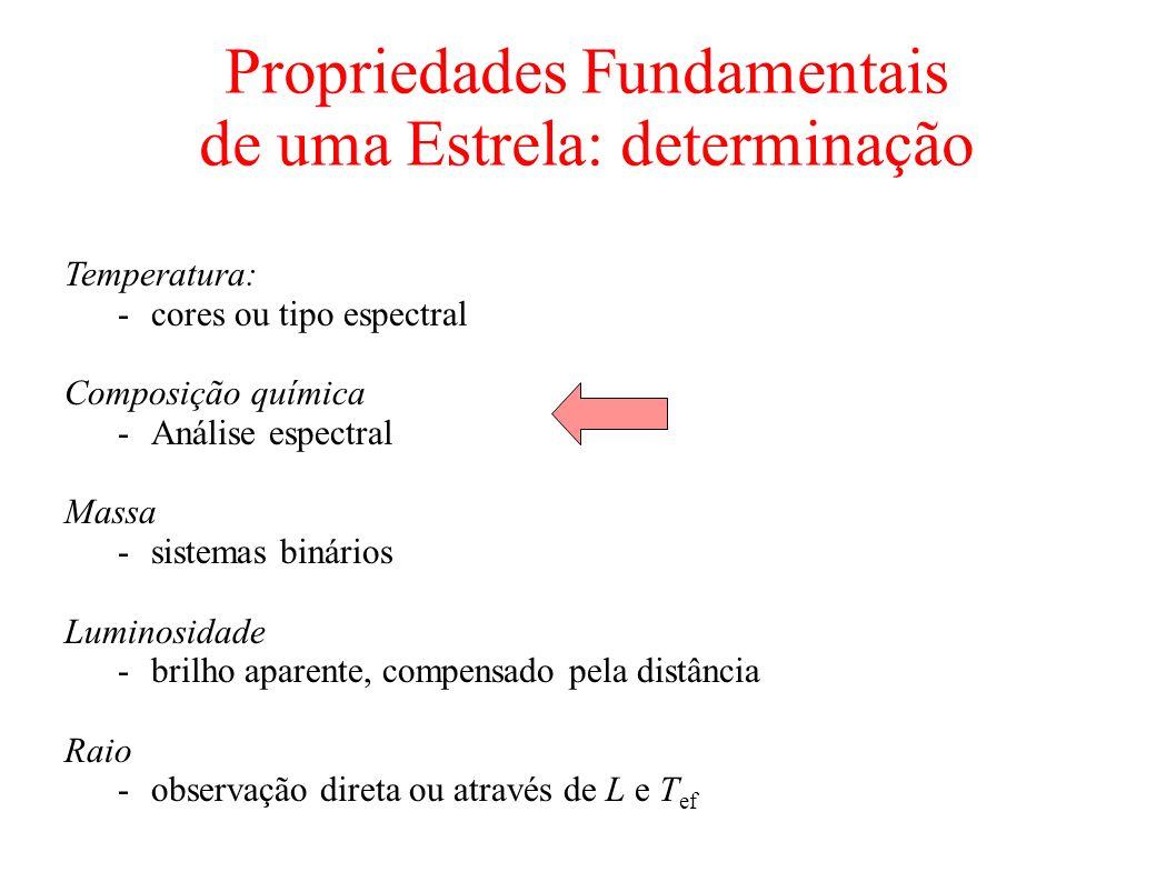 Propriedades Fundamentais de uma Estrela: determinação