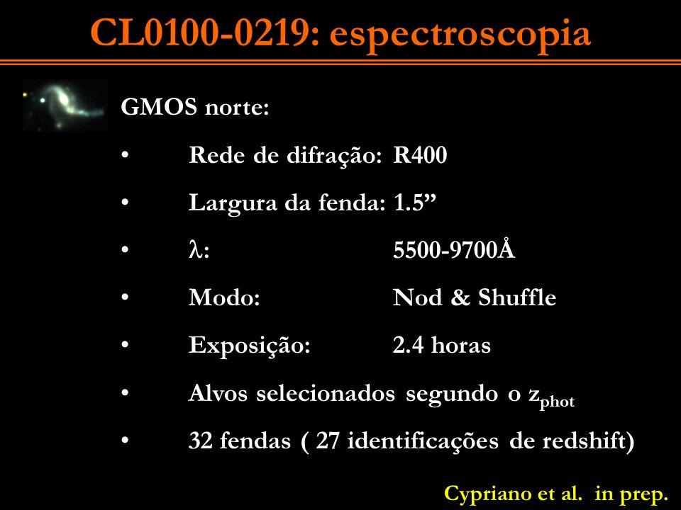 CL0100-0219: espectroscopia GMOS norte: Rede de difração: R400