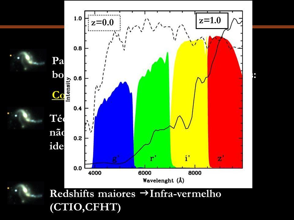 Conclusões z=1.0. z=0.0. Pares de quasares parecem ser, de fato, bons traçadores de aglomerados distantes: