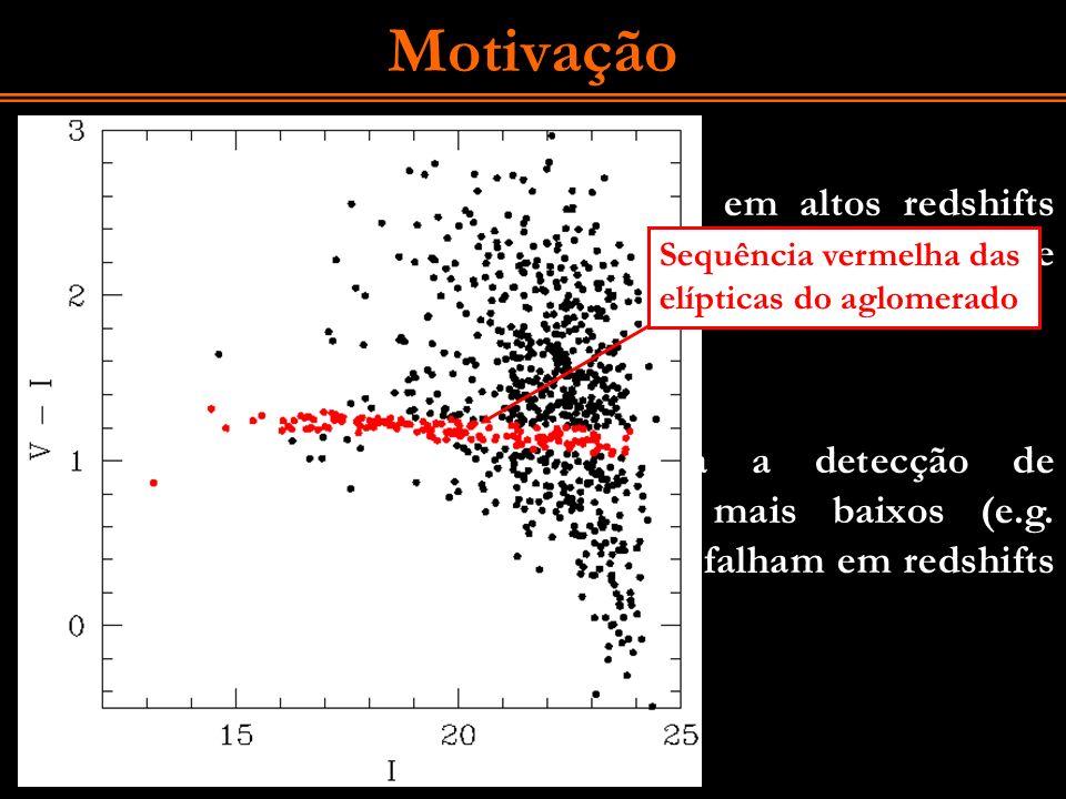 Motivação Sequência vermelha das elípticas do aglomerado.
