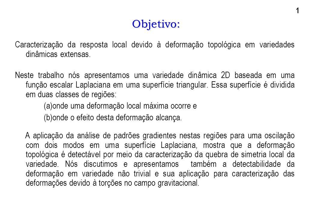 1 Objetivo: Caracterização da resposta local devido à deformação topológica em variedades dinâmicas extensas.