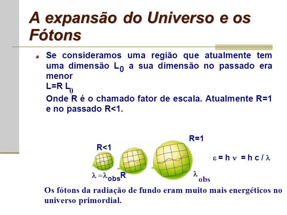 A expansão do Universo e os Fótons