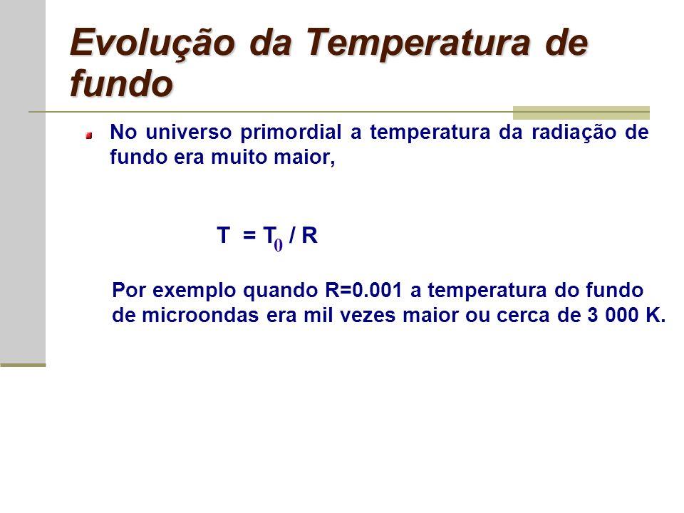 Evolução da Temperatura de fundo