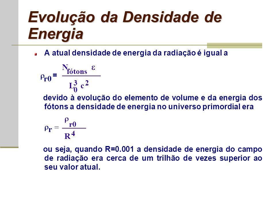 Evolução da Densidade de Energia