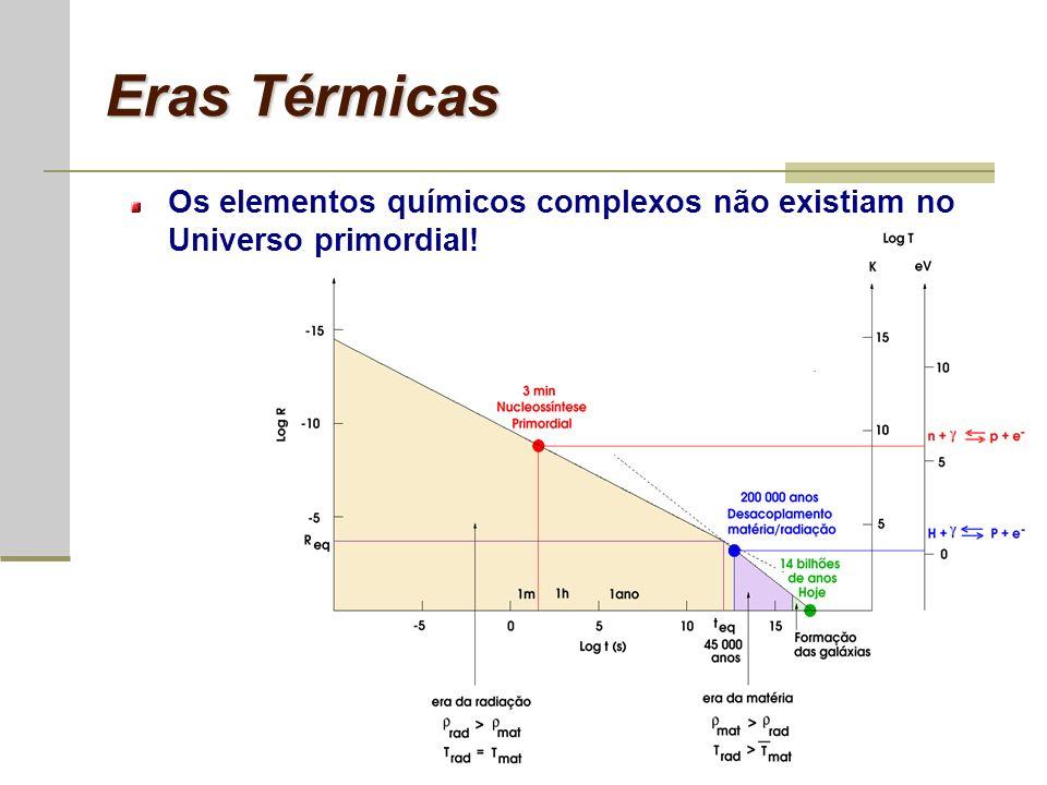 Eras Térmicas Os elementos químicos complexos não existiam no Universo primordial!