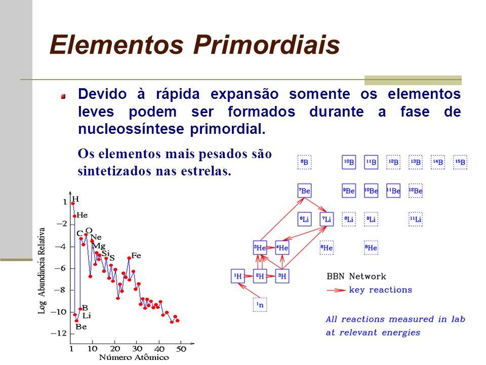 Elementos Primordiais