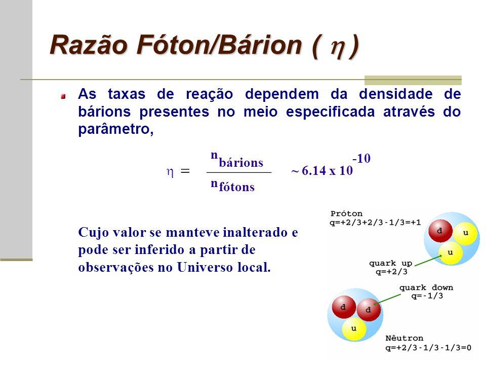 Razão Fóton/Bárion ( h )