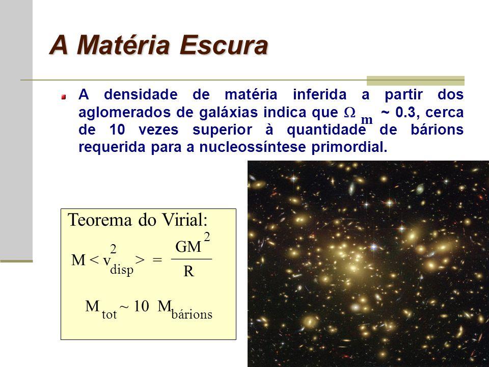 A Matéria Escura Teorema do Virial: GM _____ M < v > = R