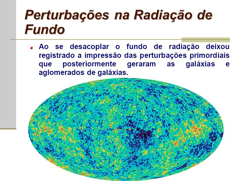 Perturbações na Radiação de Fundo
