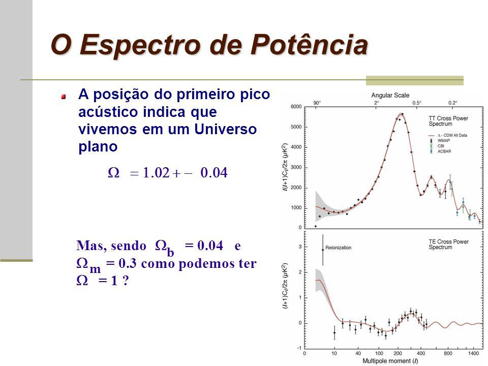 O Espectro de Potência A posição do primeiro pico acústico indica que vivemos em um Universo plano.