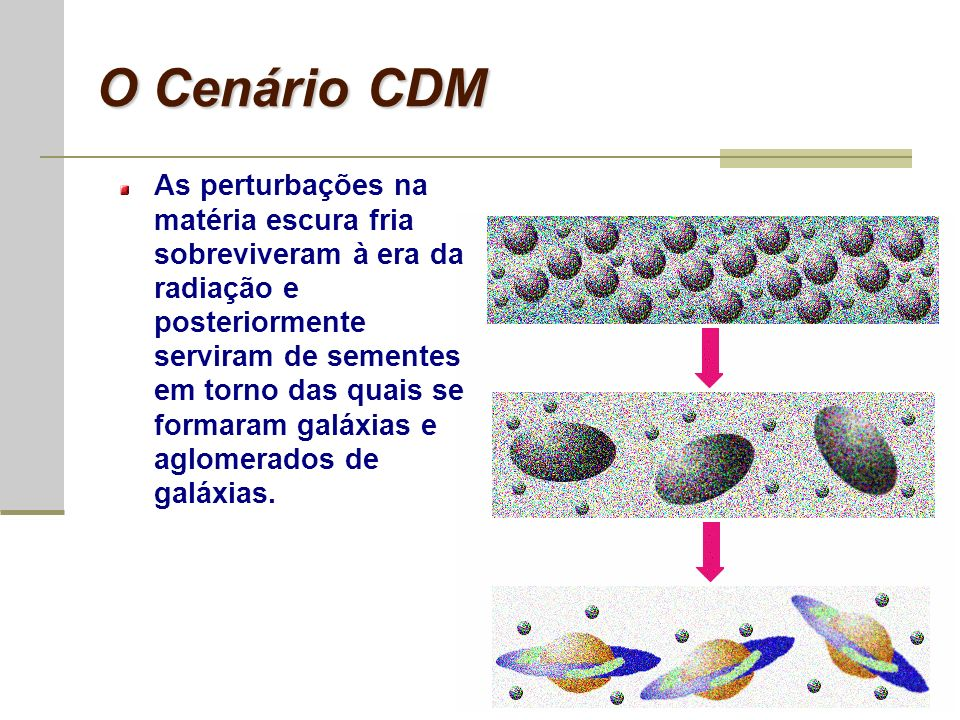 O Cenário CDM
