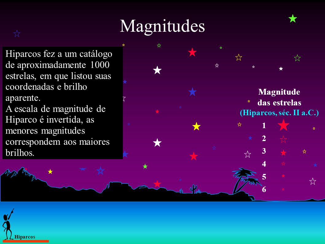 Magnitudes Hiparcos fez a um catálogo de aproximadamente 1000 estrelas, em que listou suas coordenadas e brilho aparente.