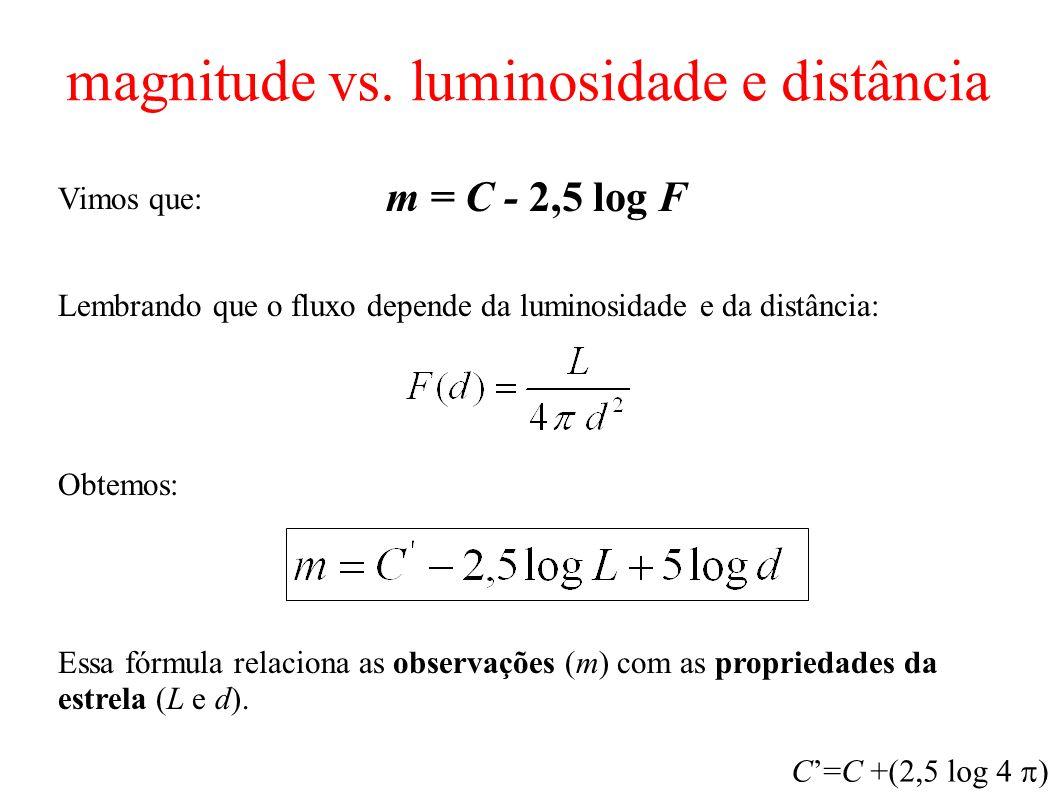 magnitude vs. luminosidade e distância