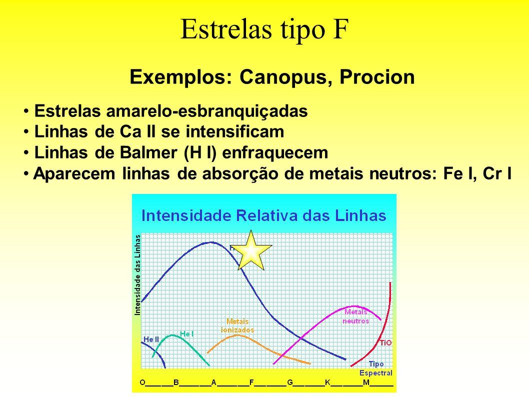 Exemplos: Canopus, Procion