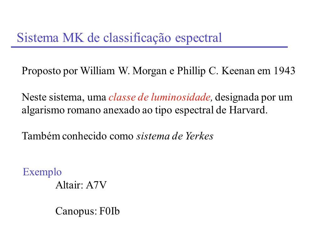 Sistema MK de classificação espectral