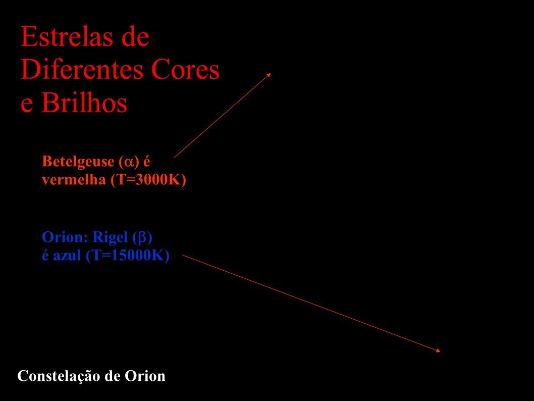 Estrelas de Diferentes Cores e Brilhos