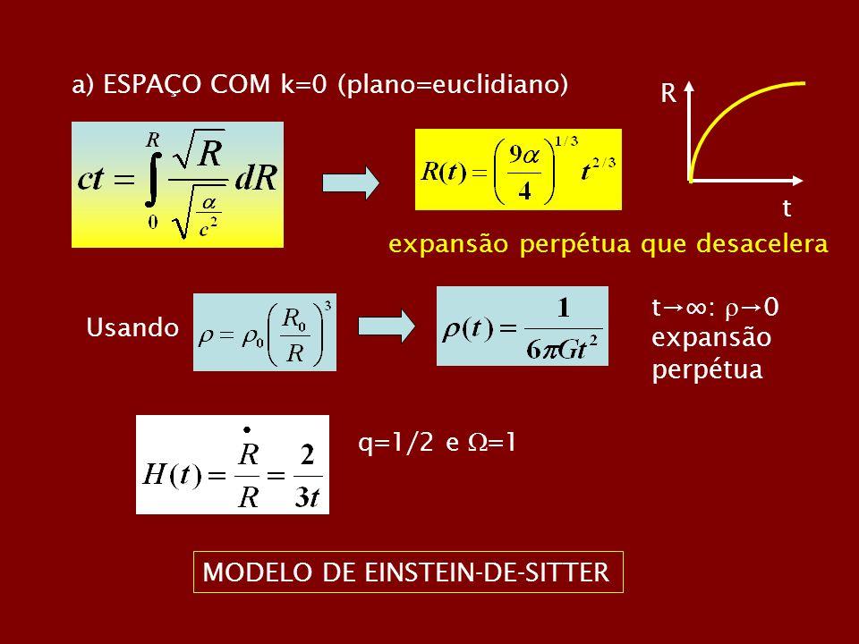 a) ESPAÇO COM k=0 (plano=euclidiano)