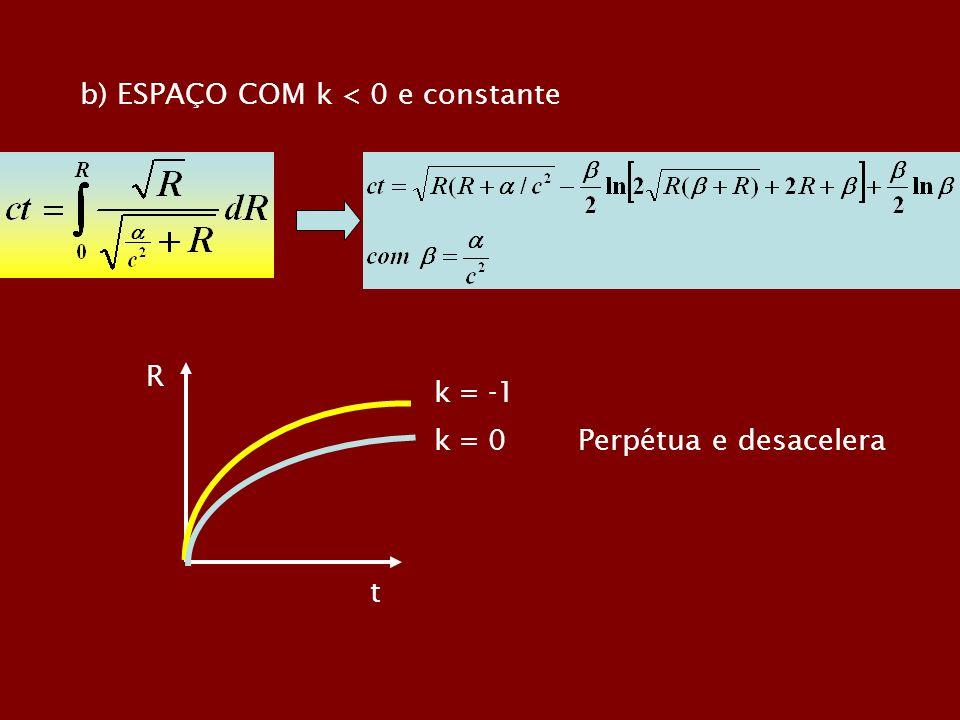 b) ESPAÇO COM k < 0 e constante