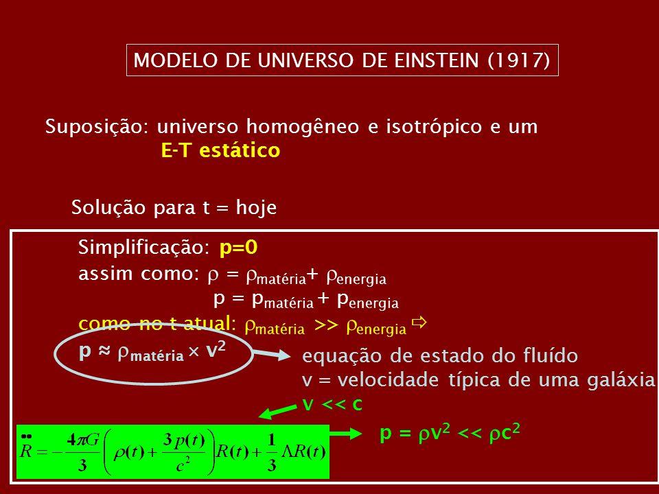 MODELO DE UNIVERSO DE EINSTEIN (1917)