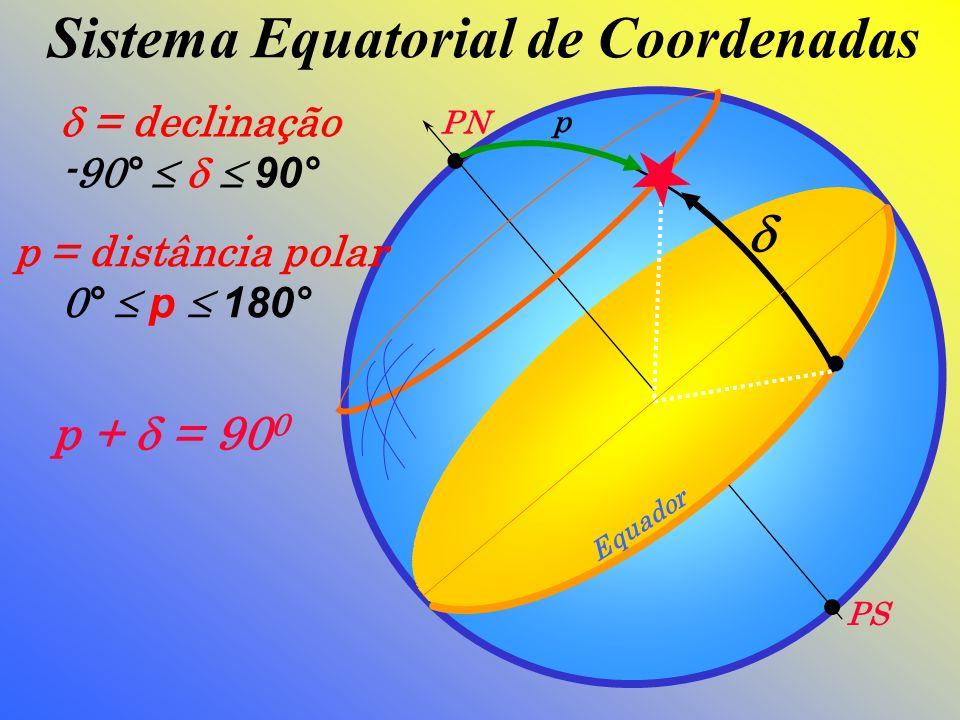 Sistema Equatorial de Coordenadas