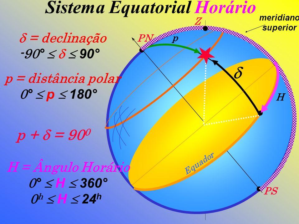 Sistema Equatorial Horário