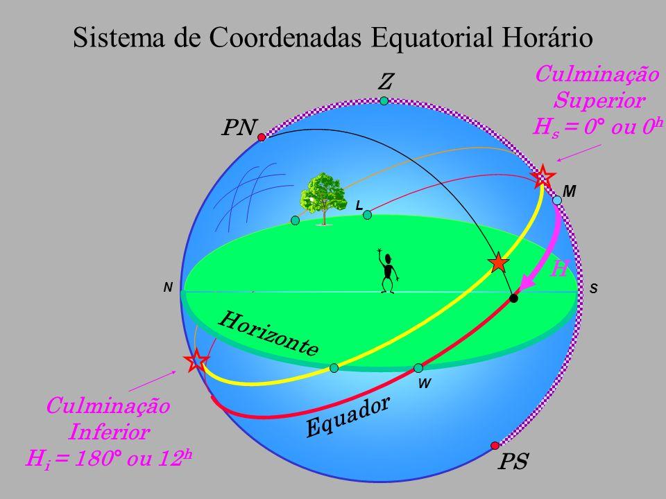 Sistema de Coordenadas Equatorial Horário