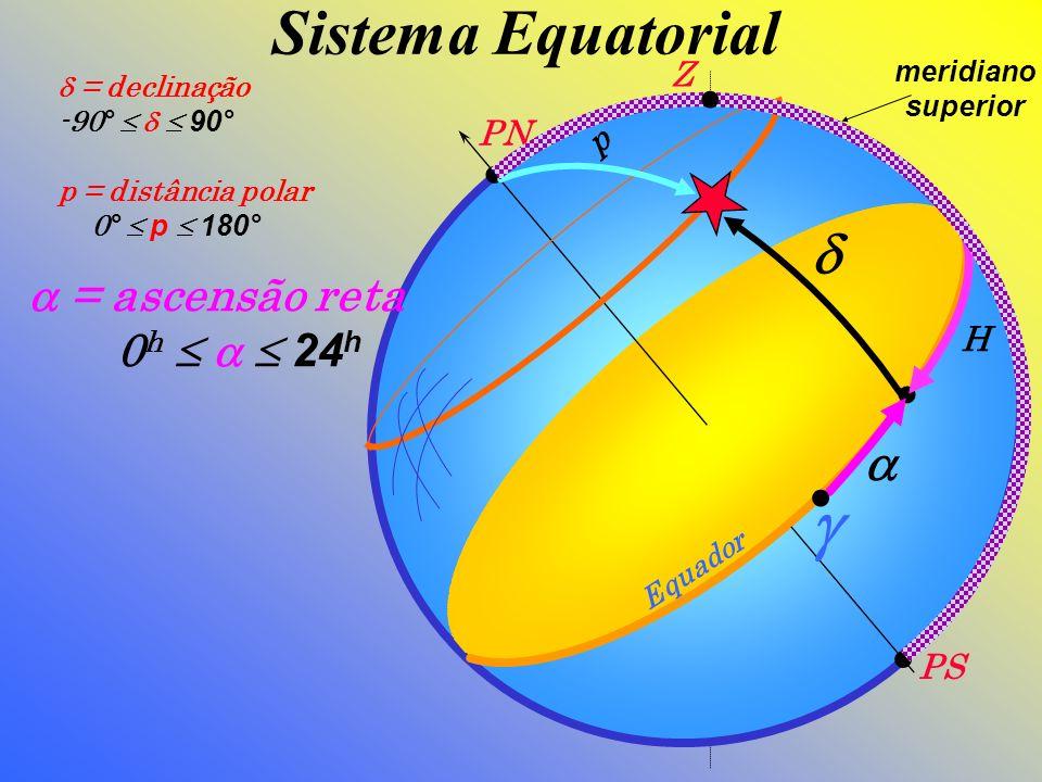 g Sistema Equatorial d a a = ascensão reta Z PN p 0h  a  24h H PS