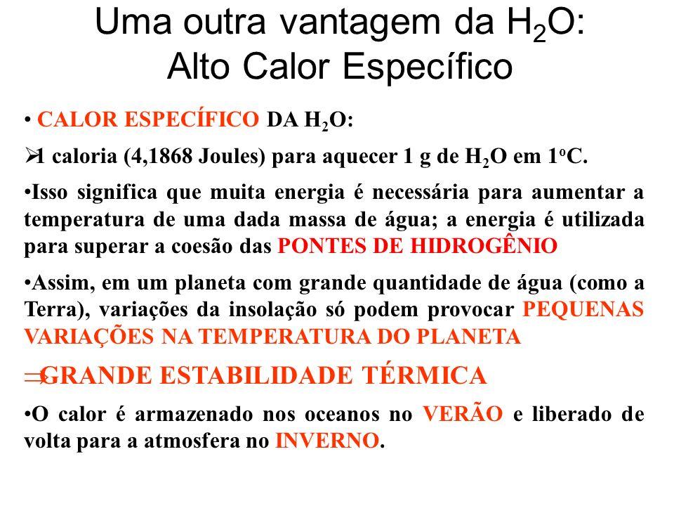 Uma outra vantagem da H2O: Alto Calor Específico