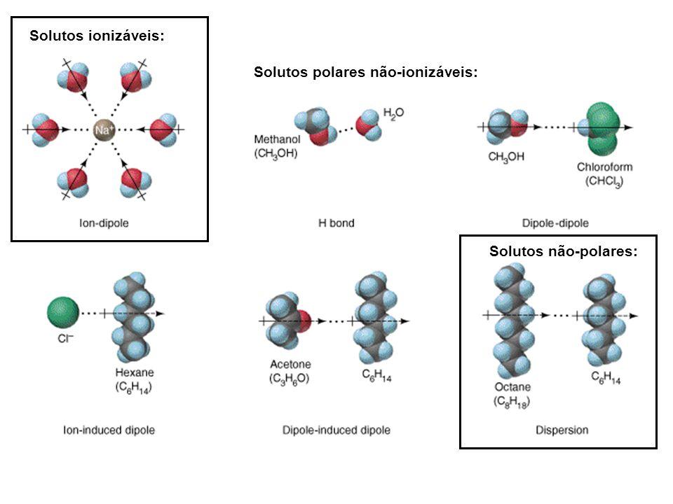 Solutos ionizáveis: Solutos polares não-ionizáveis: Solutos não-polares: