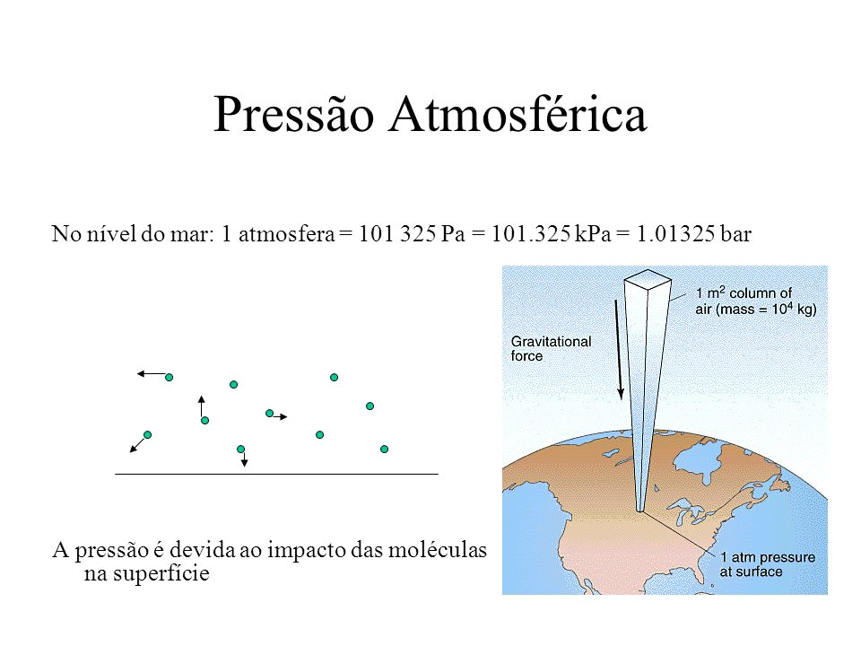 Pressão Atmosférica No nível do mar: 1 atmosfera = 101 325 Pa = 101.325 kPa = 1.01325 bar.