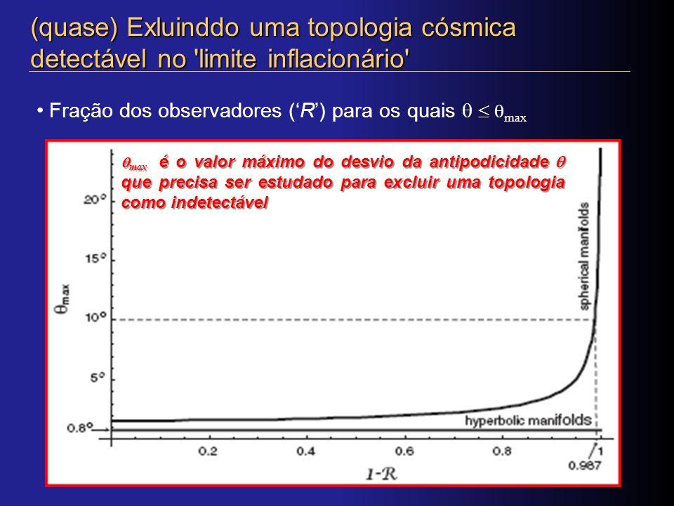 (quase) Exluinddo uma topologia cósmica detectável no limite inflacionário