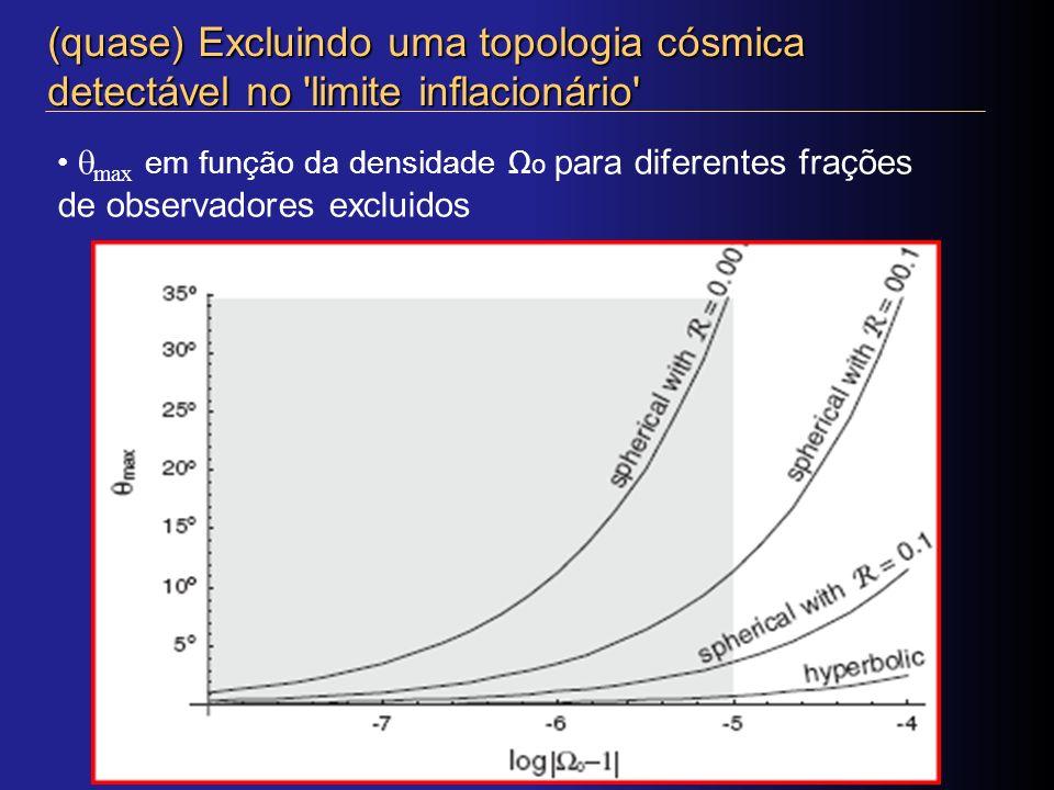 (quase) Excluindo uma topologia cósmica detectável no limite inflacionário