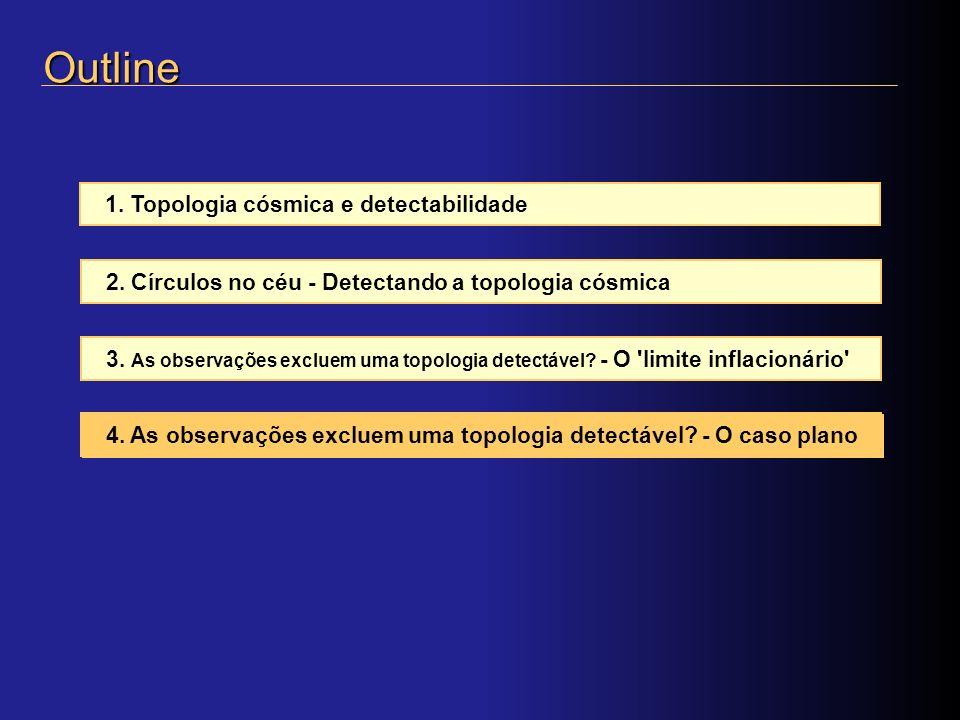 Outline 1. Topologia cósmica e detectabilidade